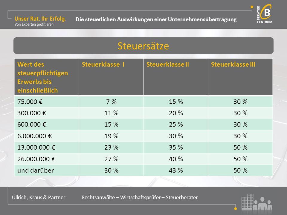 Wert des steuerpflichtigen Erwerbs bis einschließlich Steuerklasse ISteuerklasse IISteuerklasse III 75.000 €7 %15 %30 % 300.000 €11 %20 %30 % 600.000 €15 %25 %30 % 6.000.000 €19 %30 % 13.000.000 €23 %35 %50 % 26.000.000 €27 %40 %50 % und darüber30 %43 %50 % Steuersätze Die steuerlichen Auswirkungen einer Unternehmensübertragung Ullrich, Kraus & Partner Rechtsanwälte – Wirtschaftsprüfer – Steuerberater