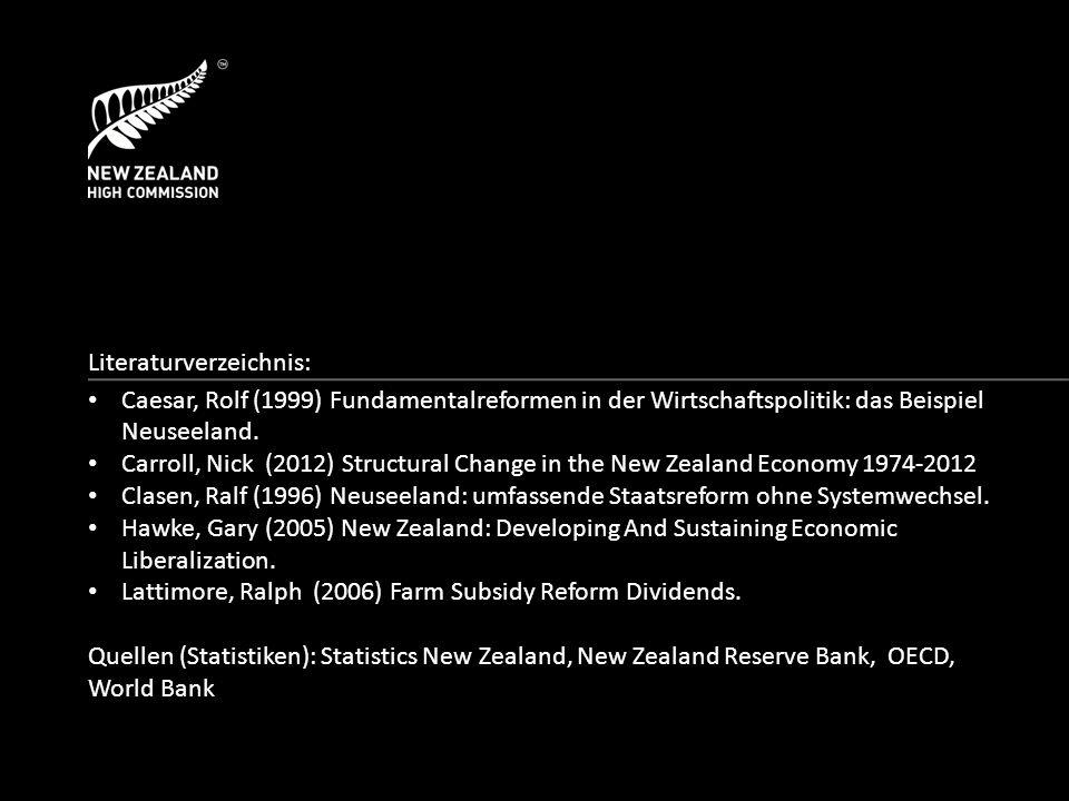 Literaturverzeichnis: Caesar, Rolf (1999) Fundamentalreformen in der Wirtschaftspolitik: das Beispiel Neuseeland.
