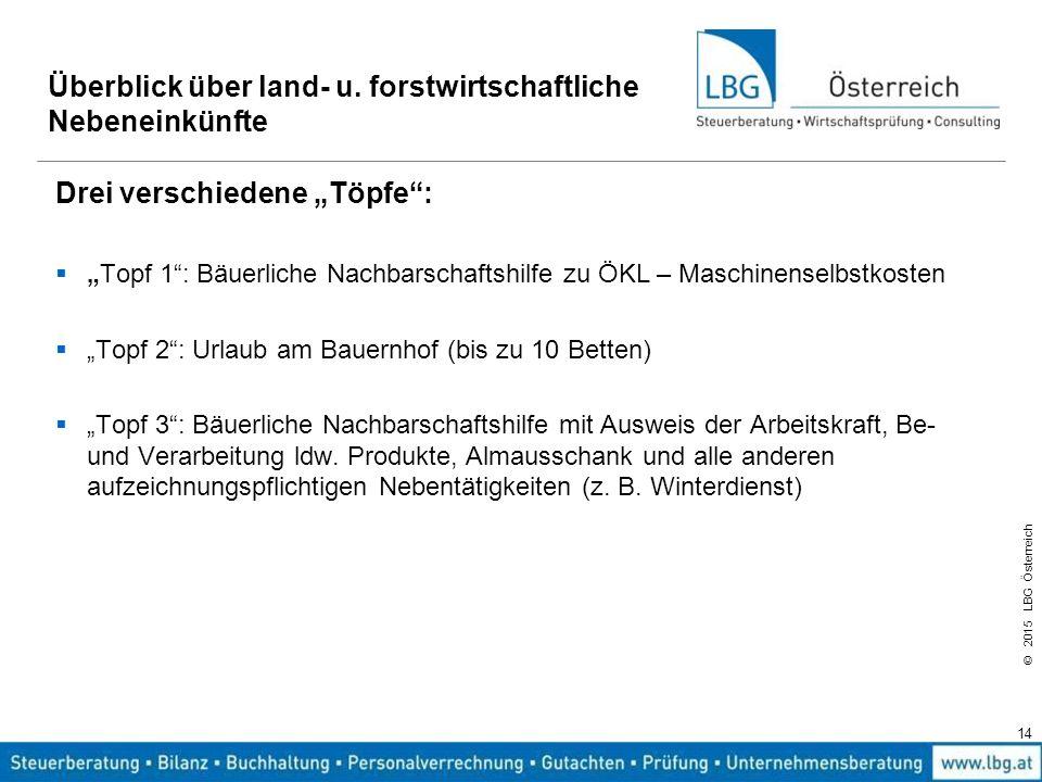"""© 2015 LBG Österreich 14 Überblick über land- u. forstwirtschaftliche Nebeneinkünfte Drei verschiedene """"Töpfe"""":  """"Topf 1"""": Bäuerliche Nachbarschaftsh"""