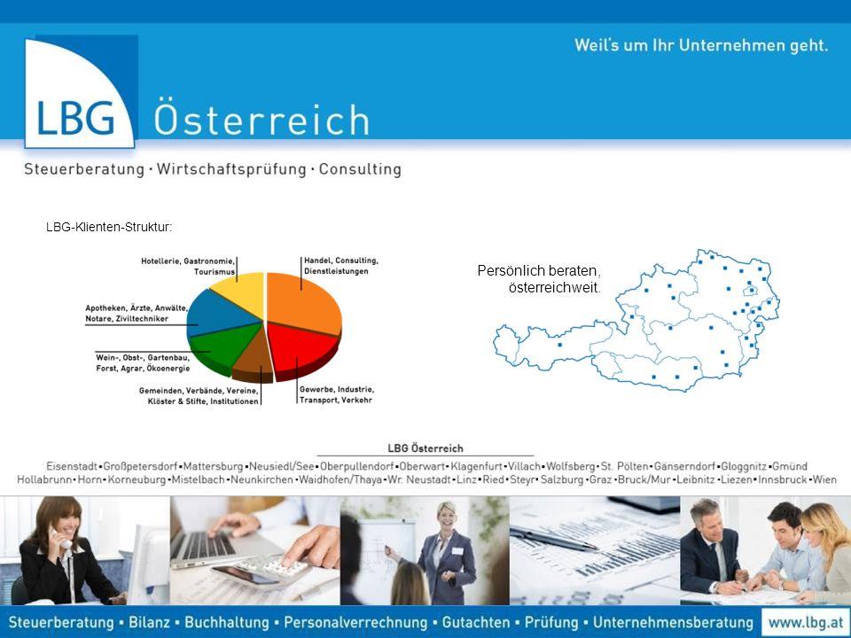 Persönlich beraten, österreichweit. LBG-Klienten-Struktur: