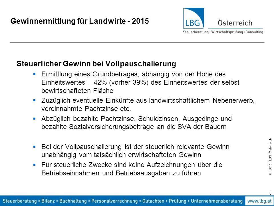 © 2015 LBG Österreich Gewinnermittlung für Landwirte - 2015 Grenzen Vollpauschalierung  Einheitswert 75.000,00  Landwirtschaftliche Nutzfläche 60 ha  120 Vieheinheiten  Umsatz 400.000,00 Wird eine dieser Grenzen überschritten, ist die Vollpauschalierung nicht mehr möglich.