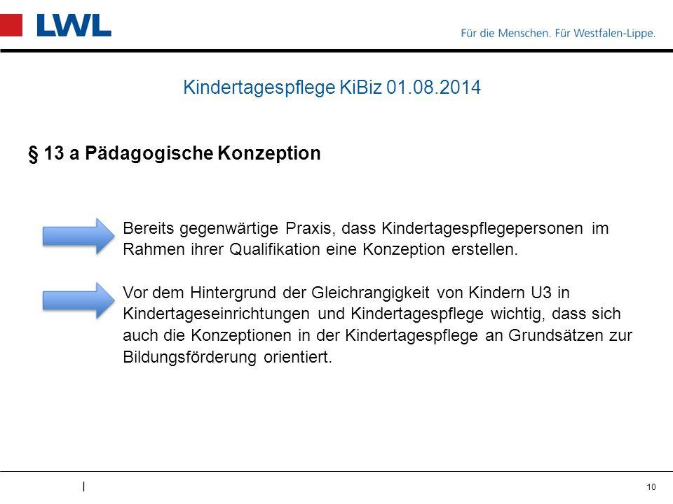I Kindertagespflege KiBiz 01.08.2014 § 13 a Pädagogische Konzeption Bereits gegenwärtige Praxis, dass Kindertagespflegepersonen im Rahmen ihrer Qualifikation eine Konzeption erstellen.