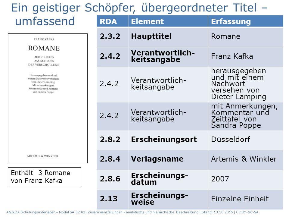 AG RDA Schulungsunterlagen – Modul 5A.02.02: Zusammenstellungen - analytische und hierarchische Beschreibung | Stand: 13.10.2015 | CC BY-NC-SA 18 RDAE
