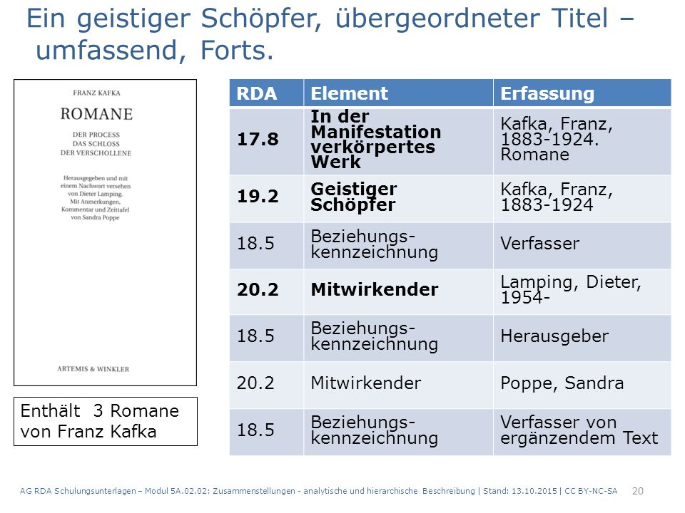 AG RDA Schulungsunterlagen – Modul 5A.02.02: Zusammenstellungen - analytische und hierarchische Beschreibung | Stand: 13.10.2015 | CC BY-NC-SA 20 RDAE