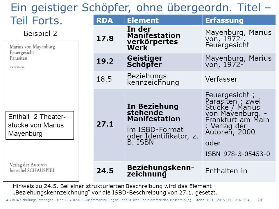 AG RDA Schulungsunterlagen – Modul 5A.02.02: Zusammenstellungen - analytische und hierarchische Beschreibung | Stand: 13.10.2015 | CC BY-NC-SA 24 RDAE