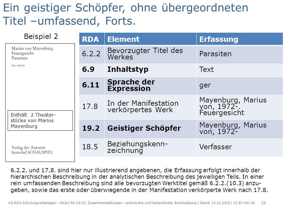 AG RDA Schulungsunterlagen – Modul 5A.02.02: Zusammenstellungen - analytische und hierarchische Beschreibung | Stand: 13.10.2015 | CC BY-NC-SA 28 RDAE