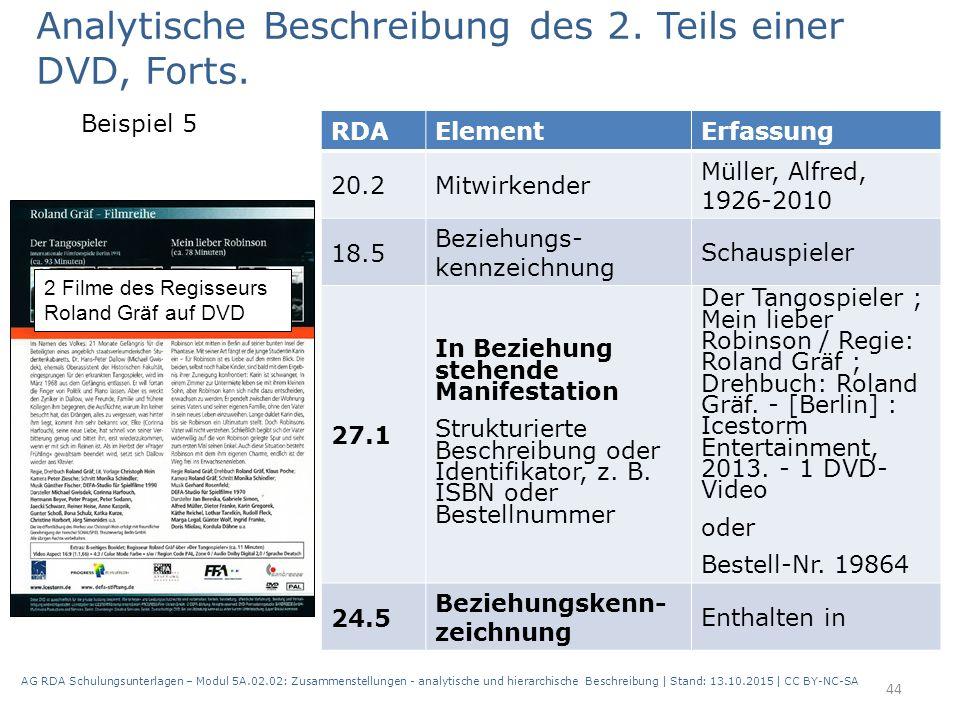 AG RDA Schulungsunterlagen – Modul 5A.02.02: Zusammenstellungen - analytische und hierarchische Beschreibung | Stand: 13.10.2015 | CC BY-NC-SA 44 RDAE