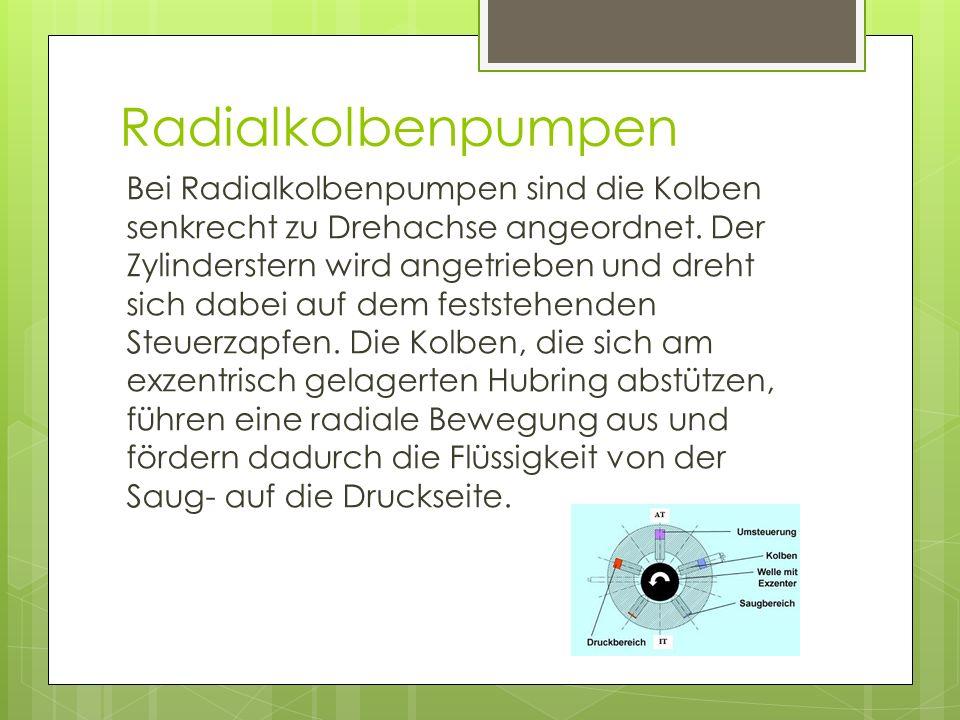 Radialkolbenpumpen Bei Radialkolbenpumpen sind die Kolben senkrecht zu Drehachse angeordnet. Der Zylinderstern wird angetrieben und dreht sich dabei a