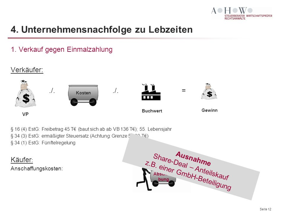 Seite 12 4. Unternehmensnachfolge zu Lebzeiten 1. Verkauf gegen Einmalzahlung Verkäufer:./../.= § 16 (4) EstG: Freibetrag 45 T€ (baut sich ab ab VB 13