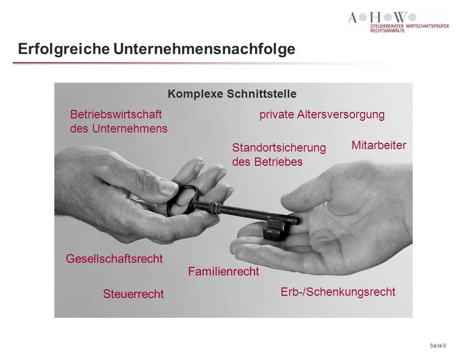 Seite 9 Erfolgreiche Unternehmensnachfolge Betriebswirtschaft des Unternehmens private Altersversorgung Standortsicherung des Betriebes Mitarbeiter Erb-/Schenkungsrecht Komplexe Schnittstelle