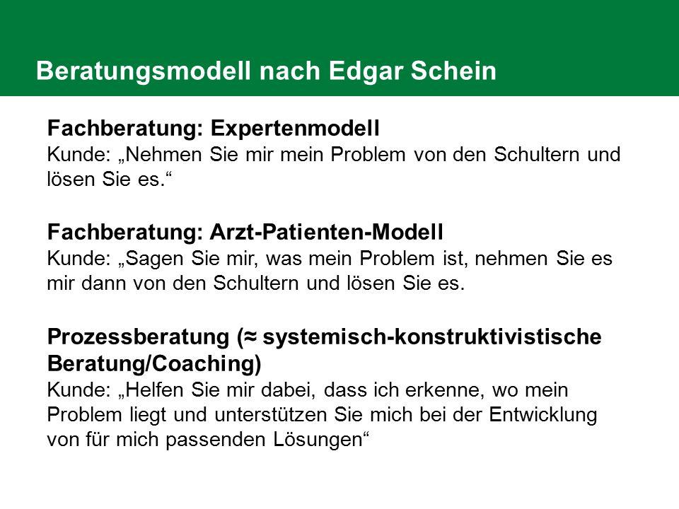 """Beratungsmodell nach Edgar Schein Fachberatung: Expertenmodell Kunde: """"Nehmen Sie mir mein Problem von den Schultern und lösen Sie es."""" Fachberatung:"""