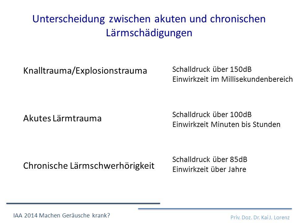 Priv. Doz. Dr. Kai J. Lorenz IAA 2014 Machen Geräusche krank? Unterscheidung zwischen akuten und chronischen Lärmschädigungen Knalltrauma/Explosionstr