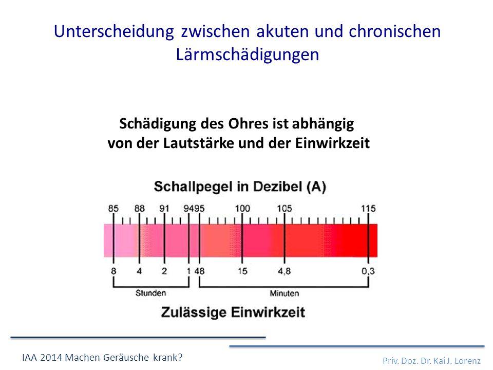 Priv. Doz. Dr. Kai J. Lorenz IAA 2014 Machen Geräusche krank? Unterscheidung zwischen akuten und chronischen Lärmschädigungen Schädigung des Ohres ist