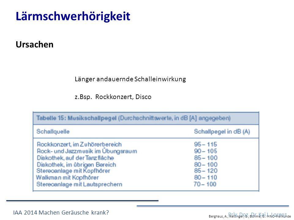 Lärmschwerhörigkeit Ursachen Berghaus, A., Rettinger, G., Böhme, G.: HNO-Heilkunde Länger andauernde Schalleinwirkung z.Bsp.