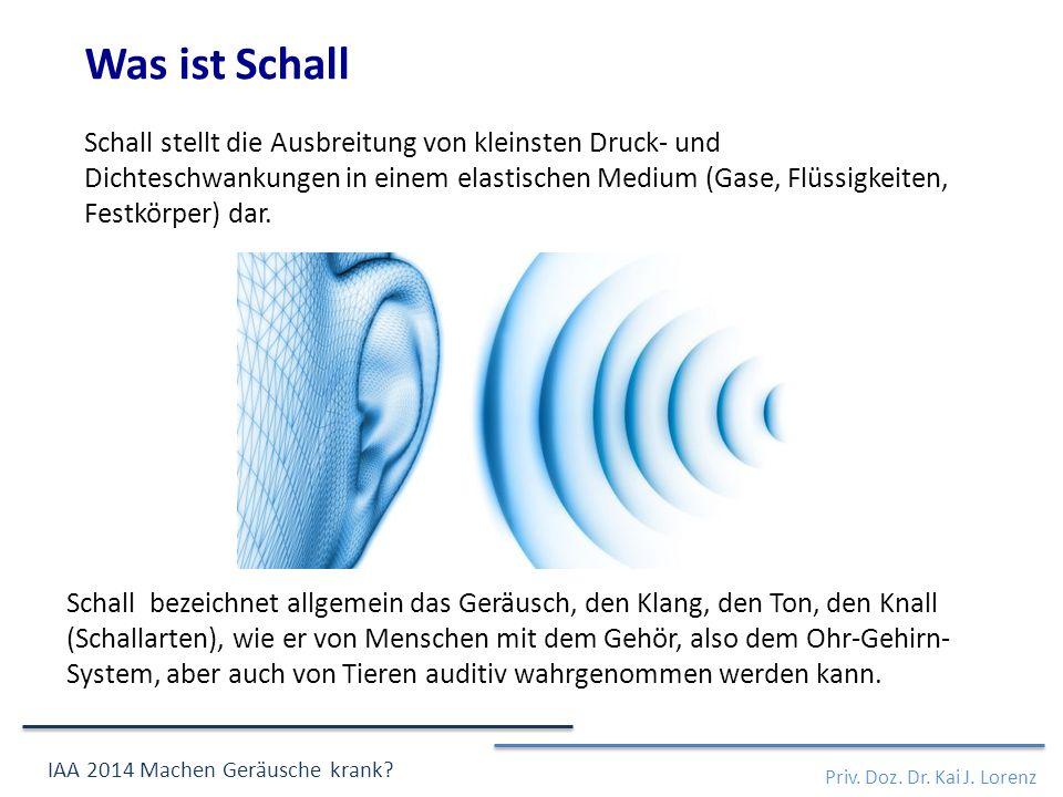 Was ist Schall Schall stellt die Ausbreitung von kleinsten Druck- und Dichteschwankungen in einem elastischen Medium (Gase, Flüssigkeiten, Festkörper) dar.