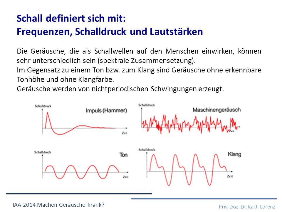 Schall definiert sich mit: Frequenzen, Schalldruck und Lautstärken Die Geräusche, die als Schallwellen auf den Menschen einwirken, können sehr unterschiedlich sein (spektrale Zusammensetzung).