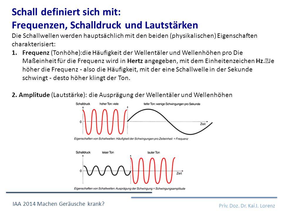 Schall definiert sich mit: Frequenzen, Schalldruck und Lautstärken Die Schallwellen werden hauptsächlich mit den beiden (physikalischen) Eigenschaften charakterisiert: 1.Frequenz (Tonhöhe):die Häufigkeit der Wellentäler und Wellenhöhen pro Die Maßeinheit für die Frequenz wird in Hertz angegeben, mit dem Einheitenzeichen Hz.