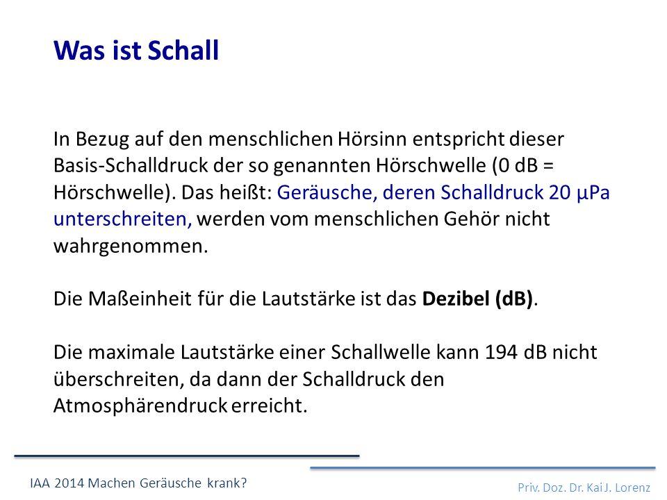 Gemütlich Anatomie Einer Schallwelle Ideen - Anatomie Von ...