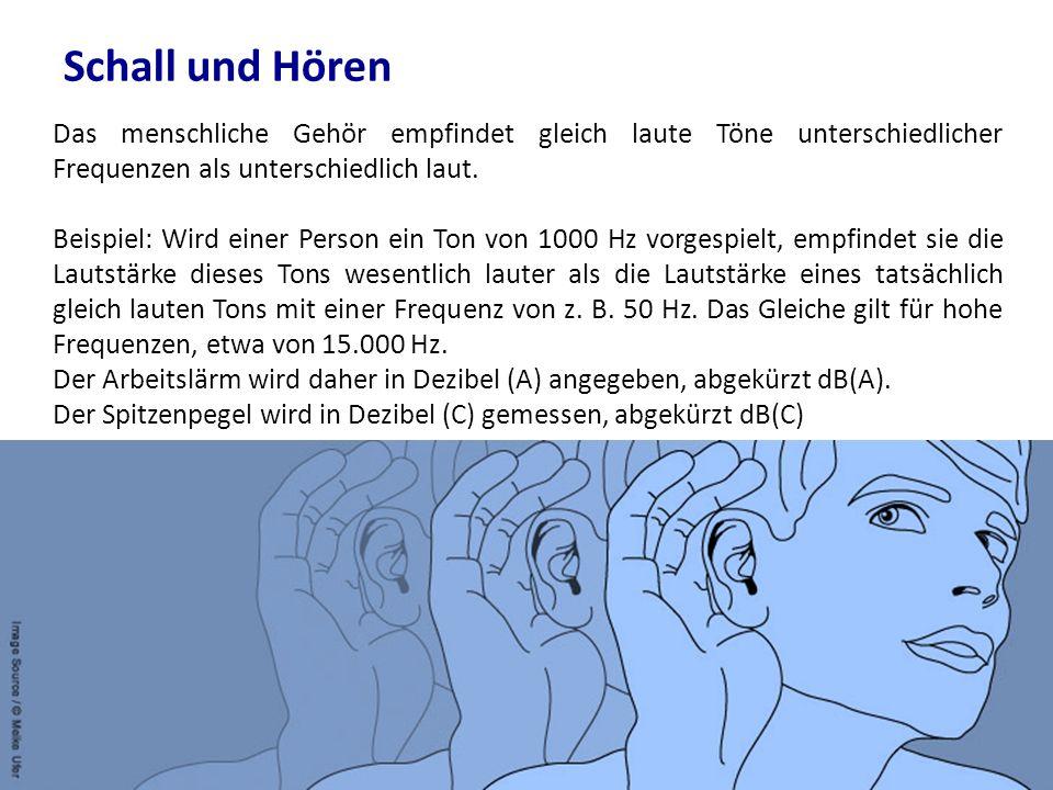 Schall und Hören Das menschliche Gehör empfindet gleich laute Töne unterschiedlicher Frequenzen als unterschiedlich laut.