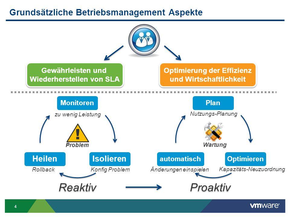 4 Grundsätzliche Betriebsmanagement Aspekte .