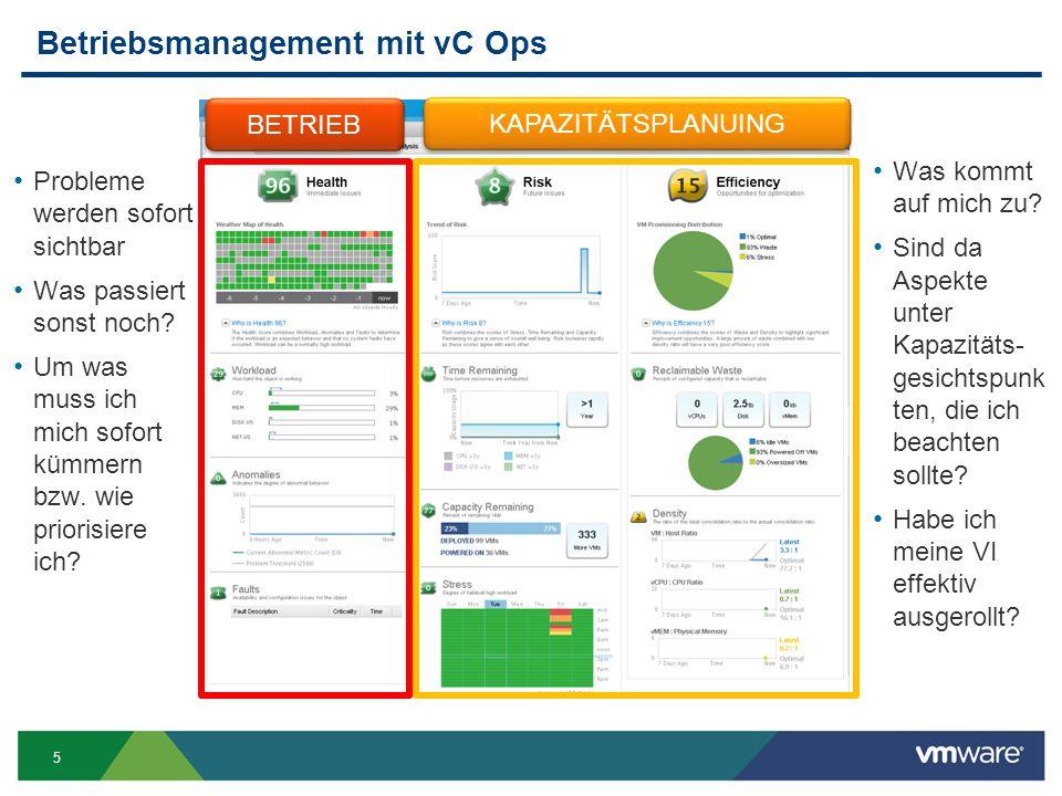 5 Betriebsmanagement mit vC Ops Probleme werden sofort sichtbar Was passiert sonst noch.