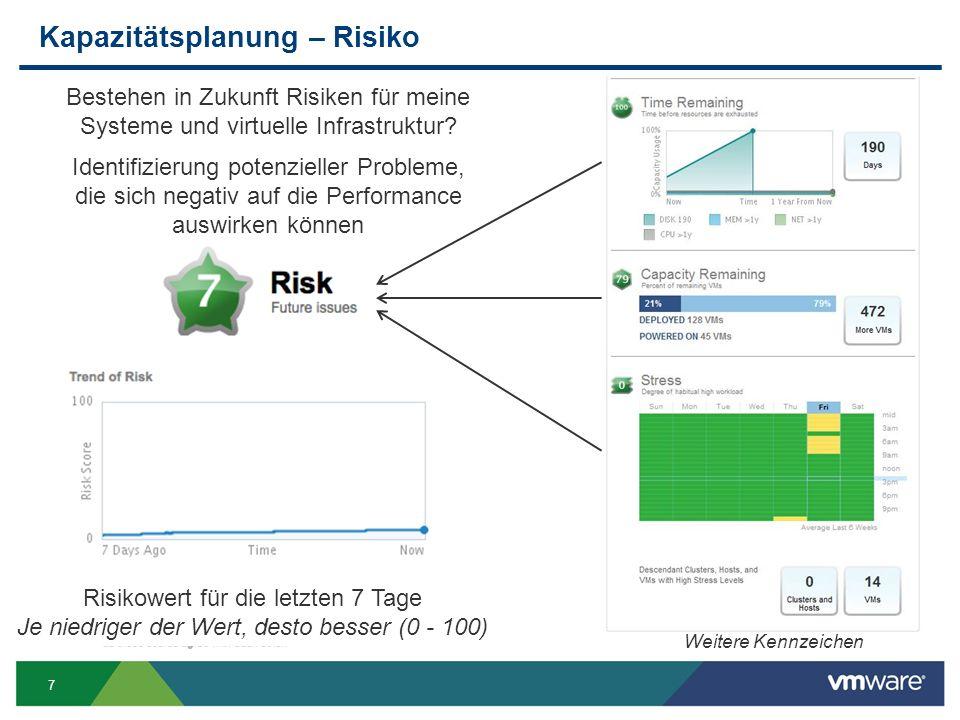 7 Kapazitätsplanung – Risiko Bestehen in Zukunft Risiken für meine Systeme und virtuelle Infrastruktur.
