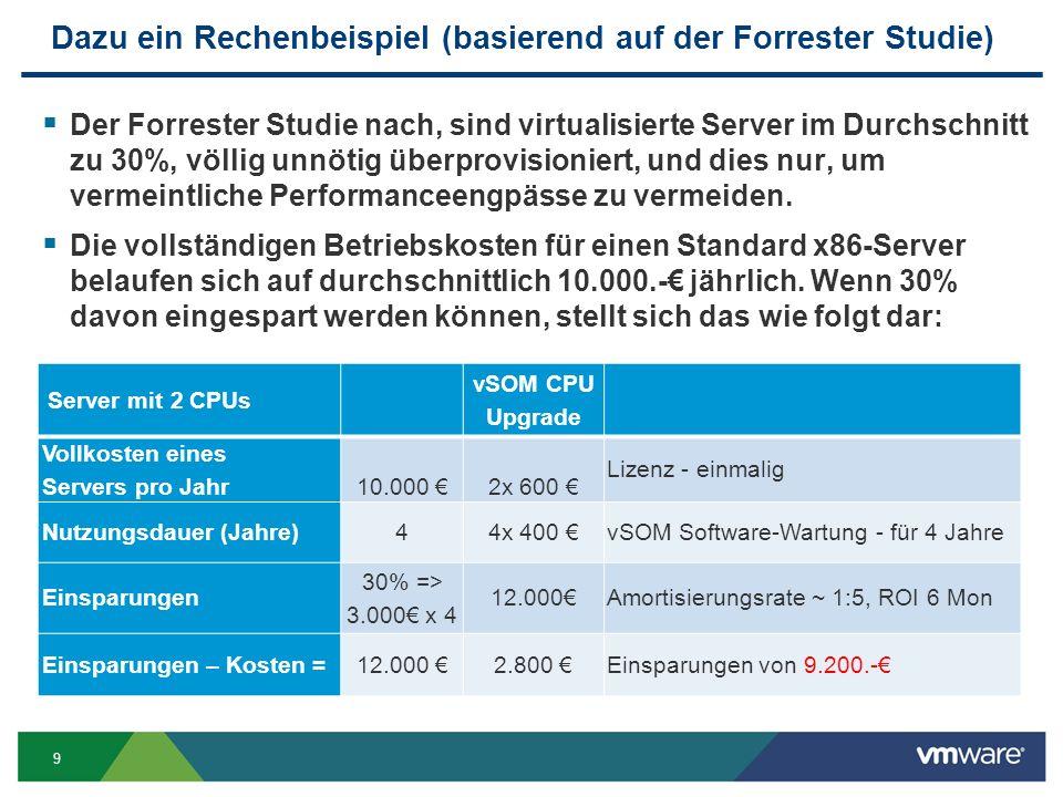 9 Dazu ein Rechenbeispiel (basierend auf der Forrester Studie)  Der Forrester Studie nach, sind virtualisierte Server im Durchschnitt zu 30%, völlig unnötig überprovisioniert, und dies nur, um vermeintliche Performanceengpässe zu vermeiden.