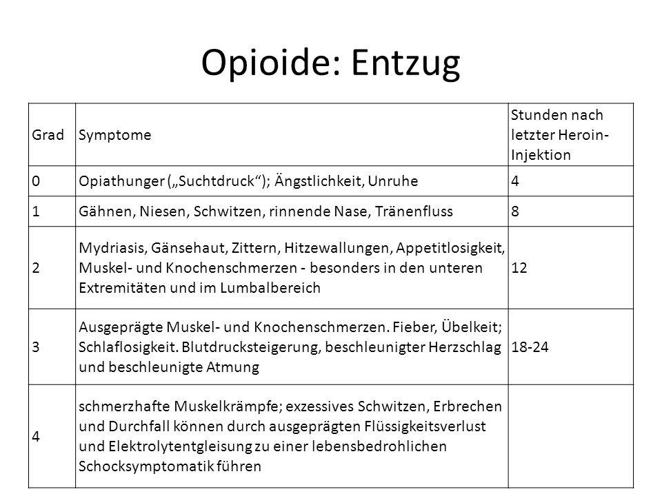 """Opioide: Entzug GradSymptome Stunden nach letzter Heroin- Injektion 0Opiathunger (""""Suchtdruck ); Ängstlichkeit, Unruhe4 1Gähnen, Niesen, Schwitzen, rinnende Nase, Tränenfluss8 2 Mydriasis, Gänsehaut, Zittern, Hitzewallungen, Appetitlosigkeit, Muskel- und Knochenschmerzen - besonders in den unteren Extremitäten und im Lumbalbereich 12 3 Ausgeprägte Muskel- und Knochenschmerzen."""