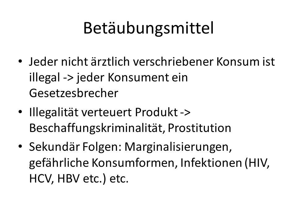 Betäubungsmittel Jeder nicht ärztlich verschriebener Konsum ist illegal -> jeder Konsument ein Gesetzesbrecher Illegalität verteuert Produkt -> Beschaffungskriminalität, Prostitution Sekundär Folgen: Marginalisierungen, gefährliche Konsumformen, Infektionen (HIV, HCV, HBV etc.) etc.