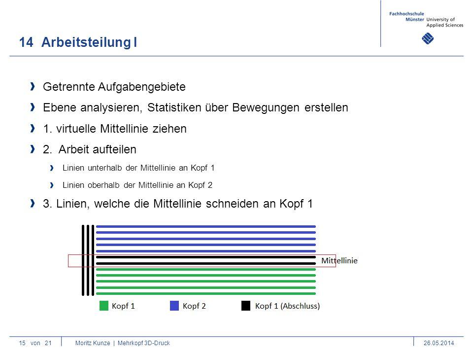 14Arbeitsteilung I 15von 21 Moritz Kunze | Mehrkopf 3D-Druck26.05.2014 Getrennte Aufgabengebiete Ebene analysieren, Statistiken über Bewegungen erstellen 1.