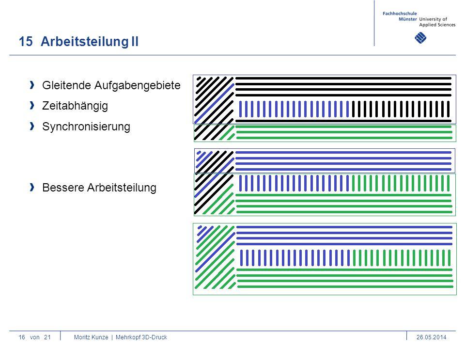 15Arbeitsteilung II 16von 21 Moritz Kunze | Mehrkopf 3D-Druck26.05.2014 Gleitende Aufgabengebiete Zeitabhängig Synchronisierung Bessere Arbeitsteilung