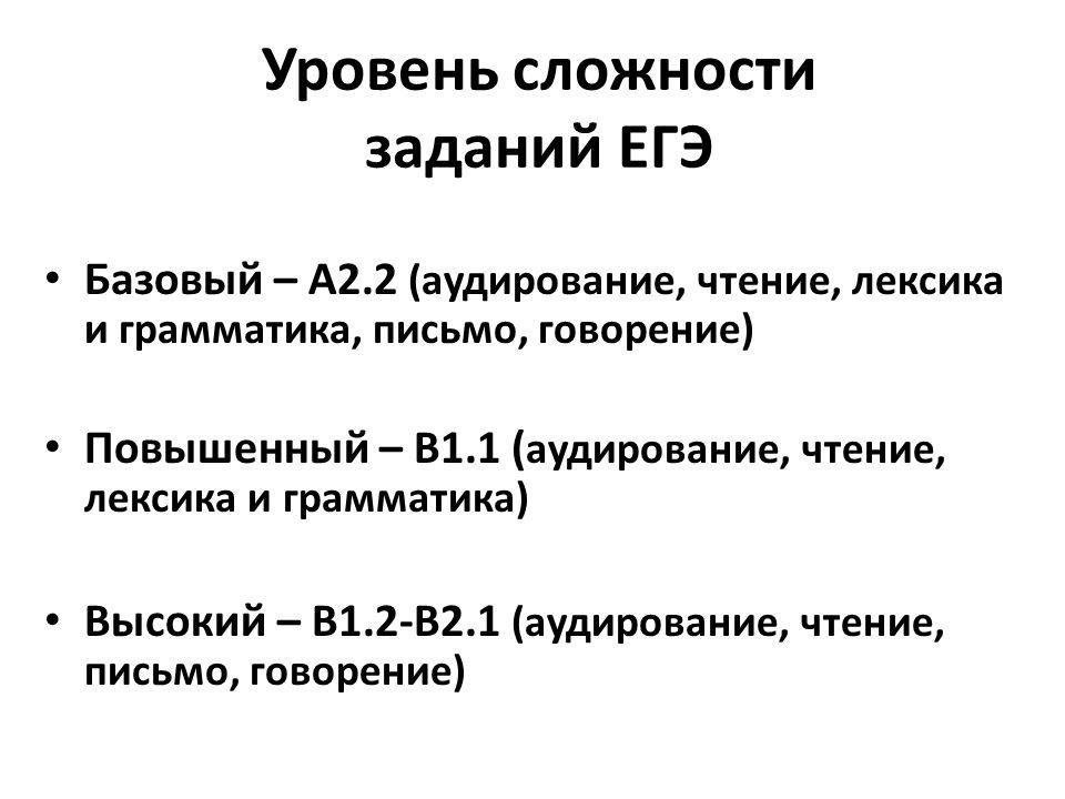 Уровень сложности заданий ЕГЭ Базовый – А2.2 (аудирование, чтение, лексика и грамматика, письмо, говорение) Повышенный – В1.1 ( аудирование, чтение, л