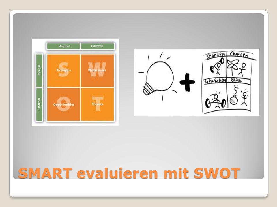 SMART evaluieren mit SWOT