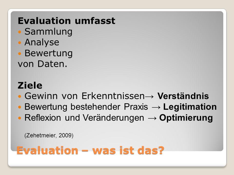 Evaluation – was ist das. Evaluation umfasst Sammlung Analyse Bewertung von Daten.