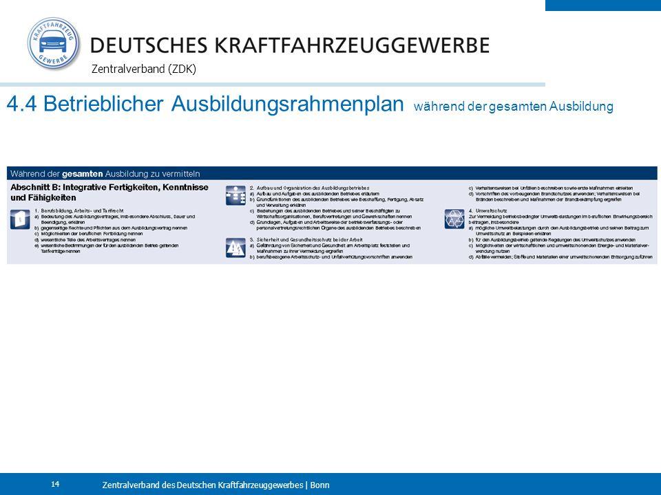 Zentralverband des Deutschen Kraftfahrzeuggewerbes | Bonn Zentralverband (ZDK) 14 4.4 Betrieblicher Ausbildungsrahmenplan während der gesamten Ausbild