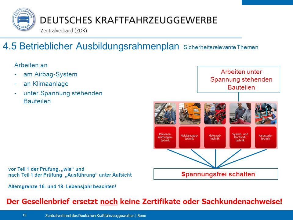 Zentralverband des Deutschen Kraftfahrzeuggewerbes | Bonn Zentralverband (ZDK) 15 Spannungsfrei schalten Arbeiten unter Spannung stehenden Bauteilen v