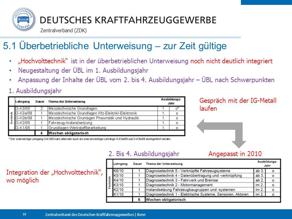 Zentralverband des Deutschen Kraftfahrzeuggewerbes | Bonn Zentralverband (ZDK) 16 5.1 Überbetriebliche Unterweisung – zur Zeit gültige 2. Bis 4. Ausbi