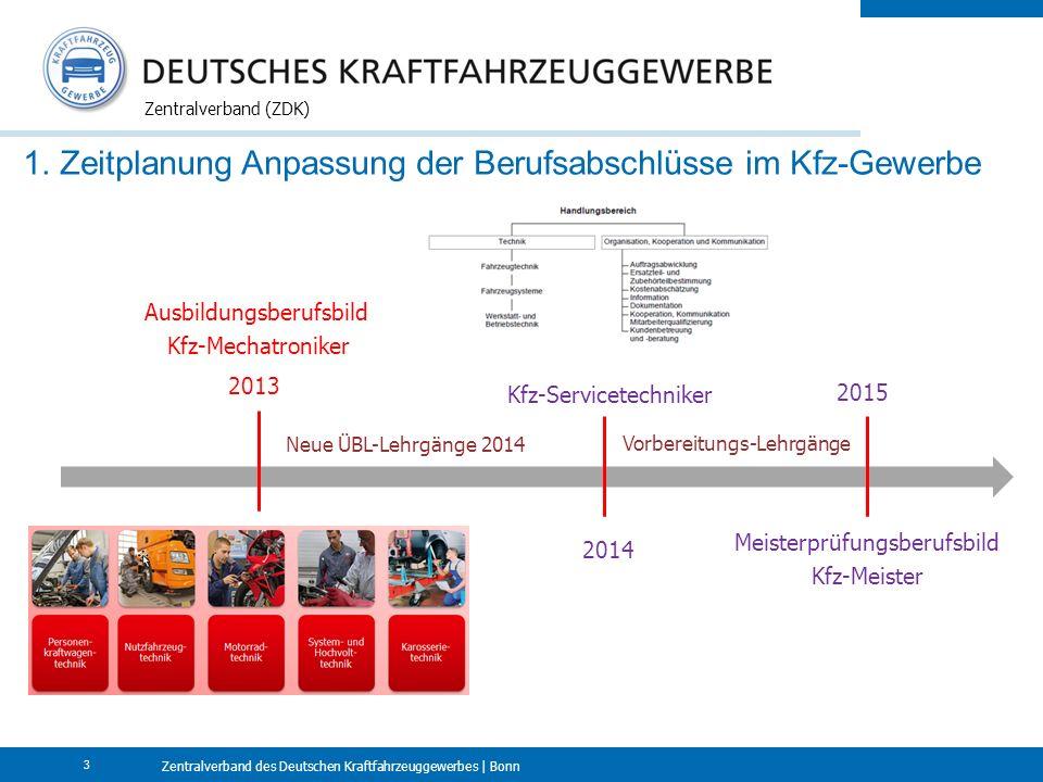 Zentralverband des Deutschen Kraftfahrzeuggewerbes | Bonn Zentralverband (ZDK) 3 1. Zeitplanung Anpassung der Berufsabschlüsse im Kfz-Gewerbe 2013 Aus