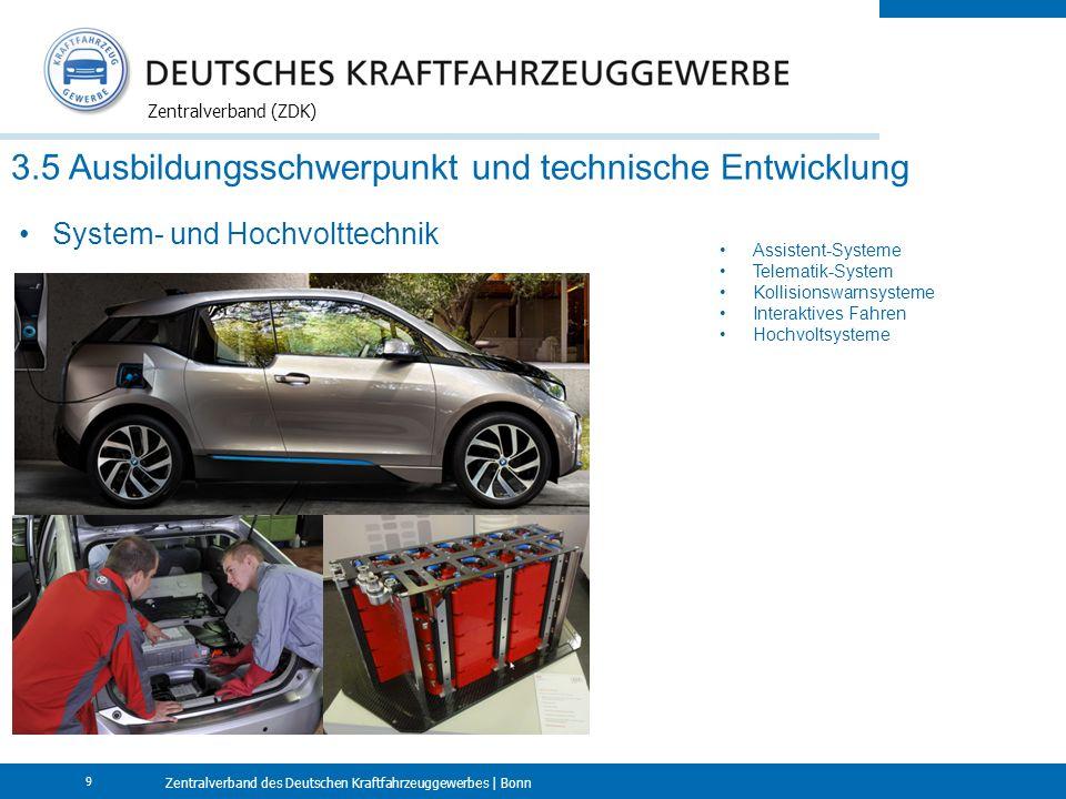 Zentralverband des Deutschen Kraftfahrzeuggewerbes | Bonn Zentralverband (ZDK) 9 3.5 Ausbildungsschwerpunkt und technische Entwicklung System- und Hochvolttechnik Assistent-Systeme Telematik-System Kollisionswarnsysteme Interaktives Fahren Hochvoltsysteme