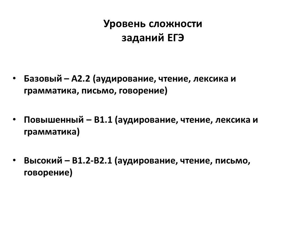 Уровень сложности заданий ЕГЭ Базовый – А2.2 (аудирование, чтение, лексика и грамматика, письмо, говорение) Повышенный – В1.1 (аудирование, чтение, ле