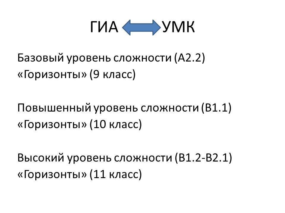 ГИА УМК Базовый уровень сложности (А2.2) «Горизонты» (9 класс) Повышенный уровень сложности (В1.1) «Горизонты» (10 класс) Высокий уровень сложности (В