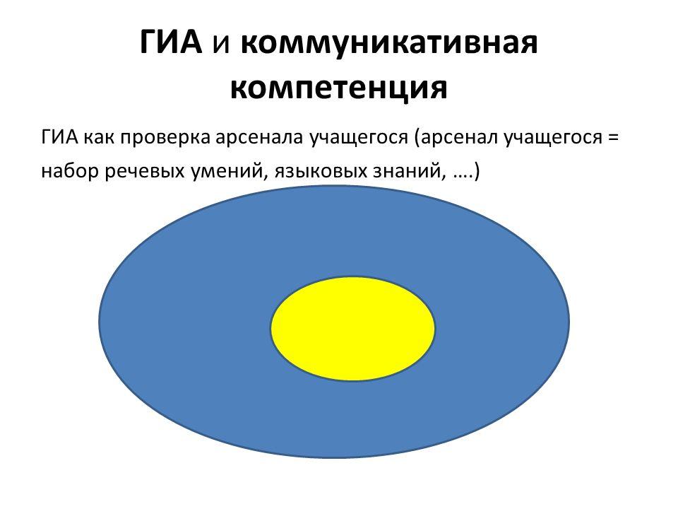Подготовка к ГИА ОГЭ УМК «Горизонты» (9 класс) УМК «Вундеркинды» (9 класс) ЕГЭ ГИА-11 (ЕГЭ): УМК «Горизонты» (10-11 классы) ГИА-11 (ЕГЭ): УМК «Вундеркинды» (10-11 классы)