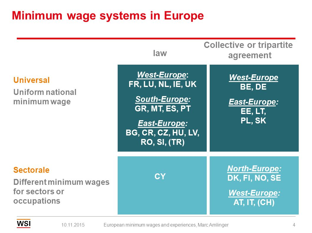 North-Europe: DK, FI, NO, SE West-Europe: AT, IT, (CH) Sectorale Different minimum wages for sectors or occupations Minimum wage systems in Europe European minimum wages and experiences, Marc Amlinger4 Universal Uniform national minimum wage law Collective or tripartite agreement West-Europe: FR, LU, NL, IE, UK South-Europe: GR, MT, ES, PT East-Europe: BG, CR, CZ, HU, LV, RO, SI, (TR) West-Europe BE, DE East-Europe: EE, LT, PL, SK CY 10.11.2015
