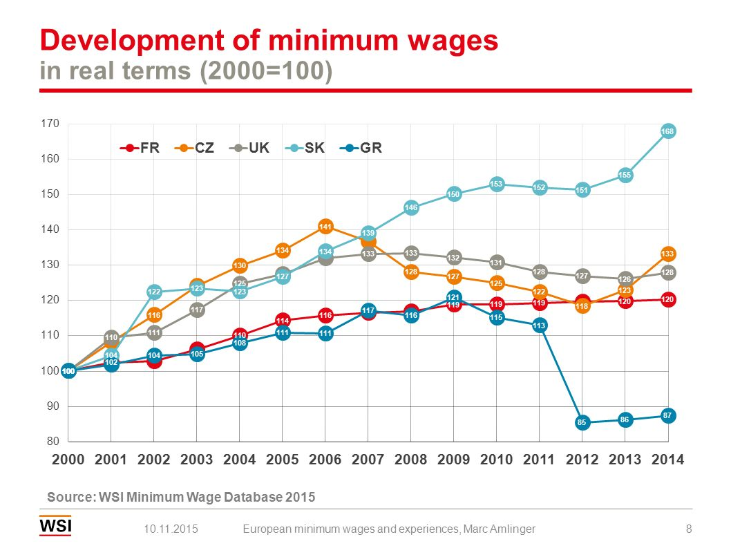 European minimum wages and experiences, Marc Amlinger9 2.