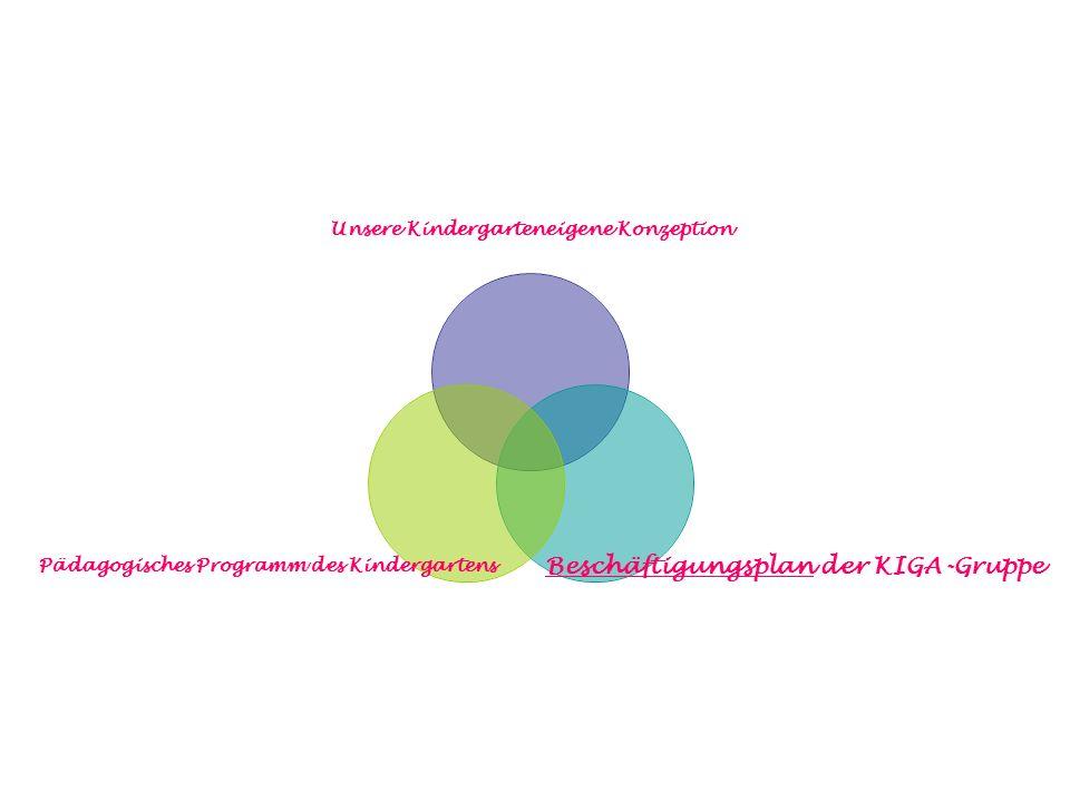 Unsere Kindergarteneigene Konzeption Beschäftigungsplan der KIGA-Gruppe Pädagogisches Programm des Kindergartens