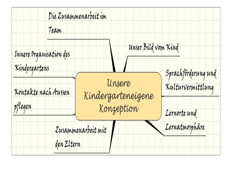 Sprachförderung und Kulturvermittlung Leitsätze Wie wir das erreichen? Beschäftigungsplan