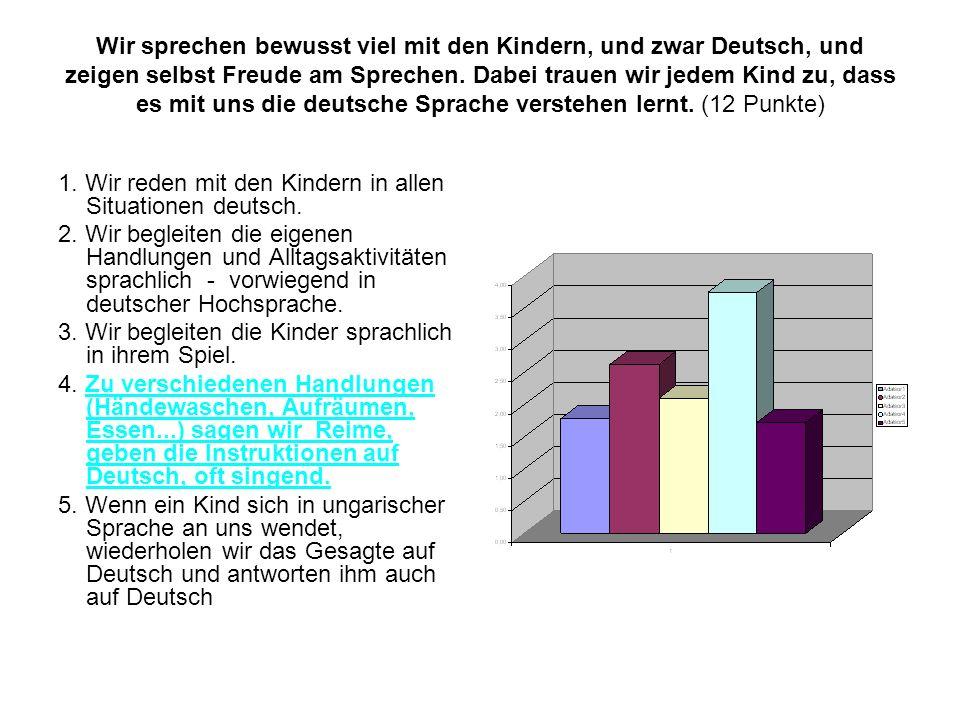 Wir sprechen bewusst viel mit den Kindern, und zwar Deutsch, und zeigen selbst Freude am Sprechen.