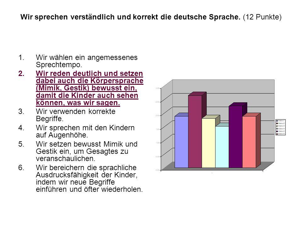 Wir sprechen verständlich und korrekt die deutsche Sprache.