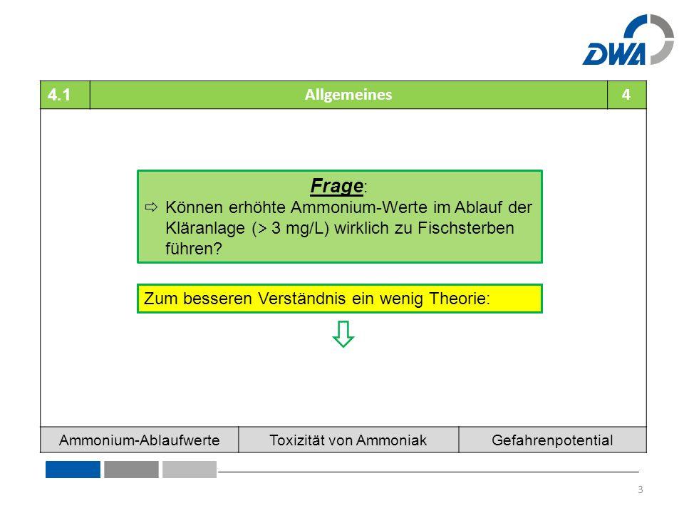 4.1Allgemeines: Fischgiftigkeit Ammonium/Ammoniak 4 Ammonium (NH 4 + ) und Ammoniak (NH 3 ) liegen in Wasser in einem Lösungs- gleichgewicht vor: NH 4 + ⇌ NH 3 + H + nicht fisch- fisch- giftig giftig Der Anteil des gelösten Ammoniaks ist direkt vom pH-Wert abhängig: (NH 4 + ) : (NH 3 ) pH-Wert = 7 300 : 1  fast nur Ammonium, kaum Ammoniak pH-Wert = 9,5 1 : 1  gleich viel Ammonium und Ammoniak Ammonium-AblaufwerteToxizität von AmmoniakGefahrenpotential http://www.leguan.com/?Content=Methoden/Gewaesser/Ammonium 4