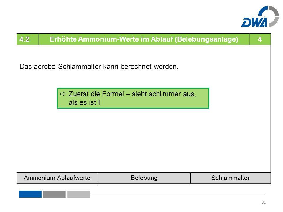 4.2Erhöhte Ammonium-Werte im Ablauf (Belebungsanlage)4 Das aerobe Schlammalter kann berechnet werden.